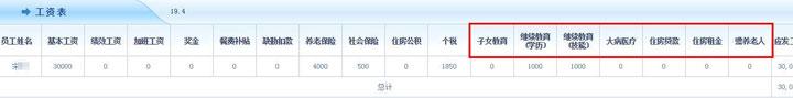 智邦國際31.89版本發布,開啟多維一體化管理模式!