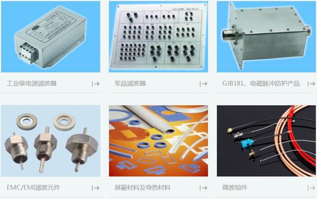 北京中北创新科技发展有限公司产品