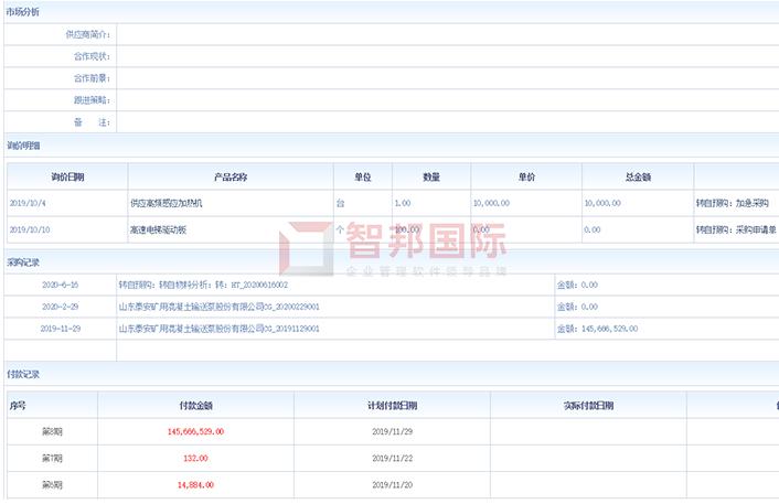 百富恒鑫成功签约智邦国际ERP系统,高效管理供应商 降低企业采购成本